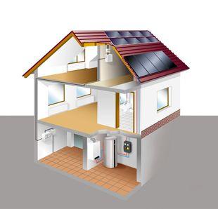 Wirtschaftlichkeit von thermischen Solaranlagen