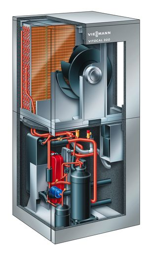 Luft-Wärmepumpe - Wirkungsweise