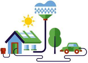 Heizung, Wohnraumbelüftung, Solaranlage oder Bad / Sanitär